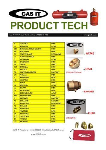 GAS IT European Fillpoint Adapter Guide
