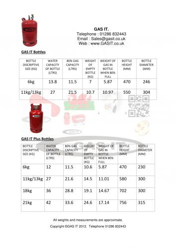 GAS IT Refillable Bottles Size & Weight Guide