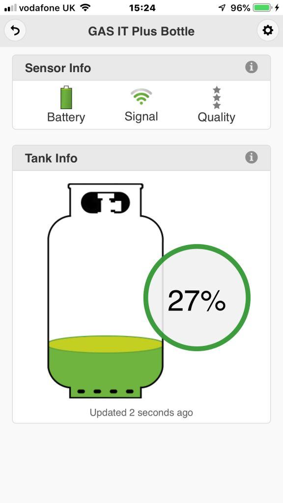 Ultrasonic Bluetooth Gas Level Sensors